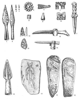 Инвентарь ананьинской культуры